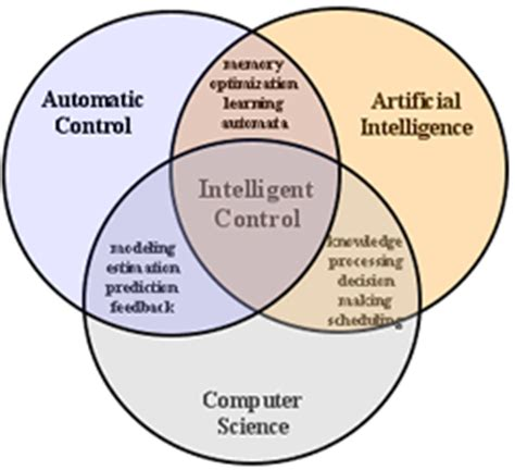 Artificial intelligence essay upsc